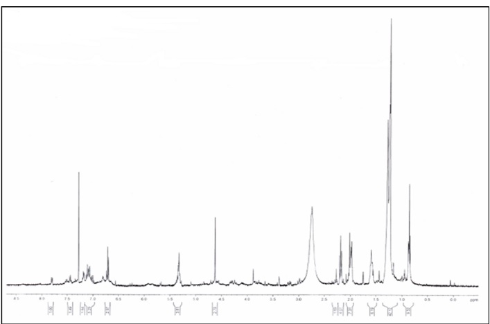 1HNMR spectera of compound ASH-14