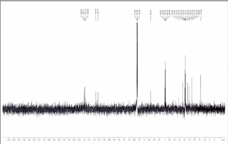 13 NMR Spectera of compound ASH-14