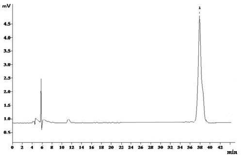 HPLC chromatogram of the alcoholic solution of narcissin (1).